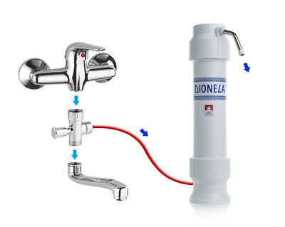 přepínač před vodovodní ramínko