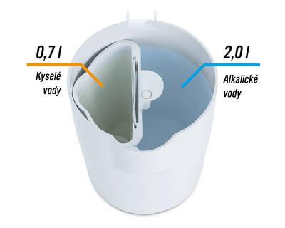 ionizátor vody aQuator